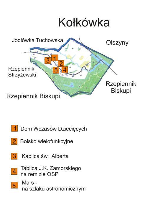 kolkowka