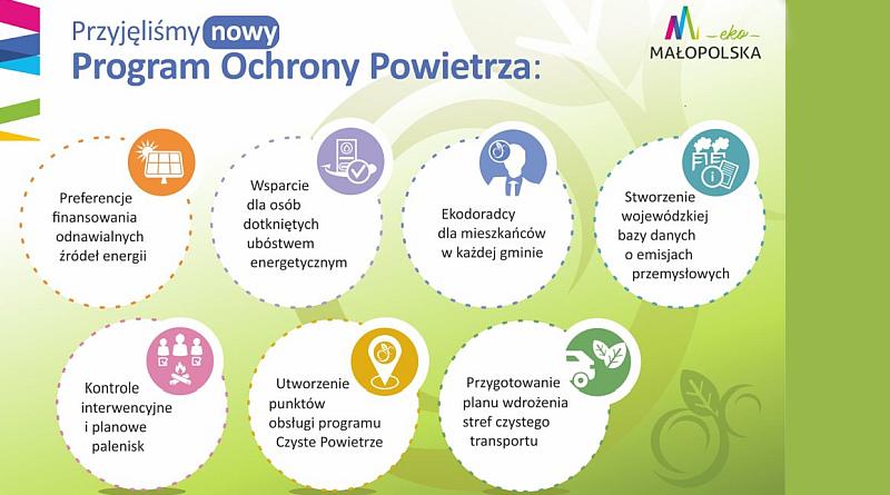 """Nowy """"Program Ochrony Powietrza dla województwa małopolskiego"""""""