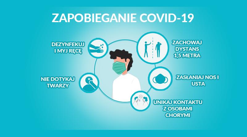 Zapobieganie COVID-19